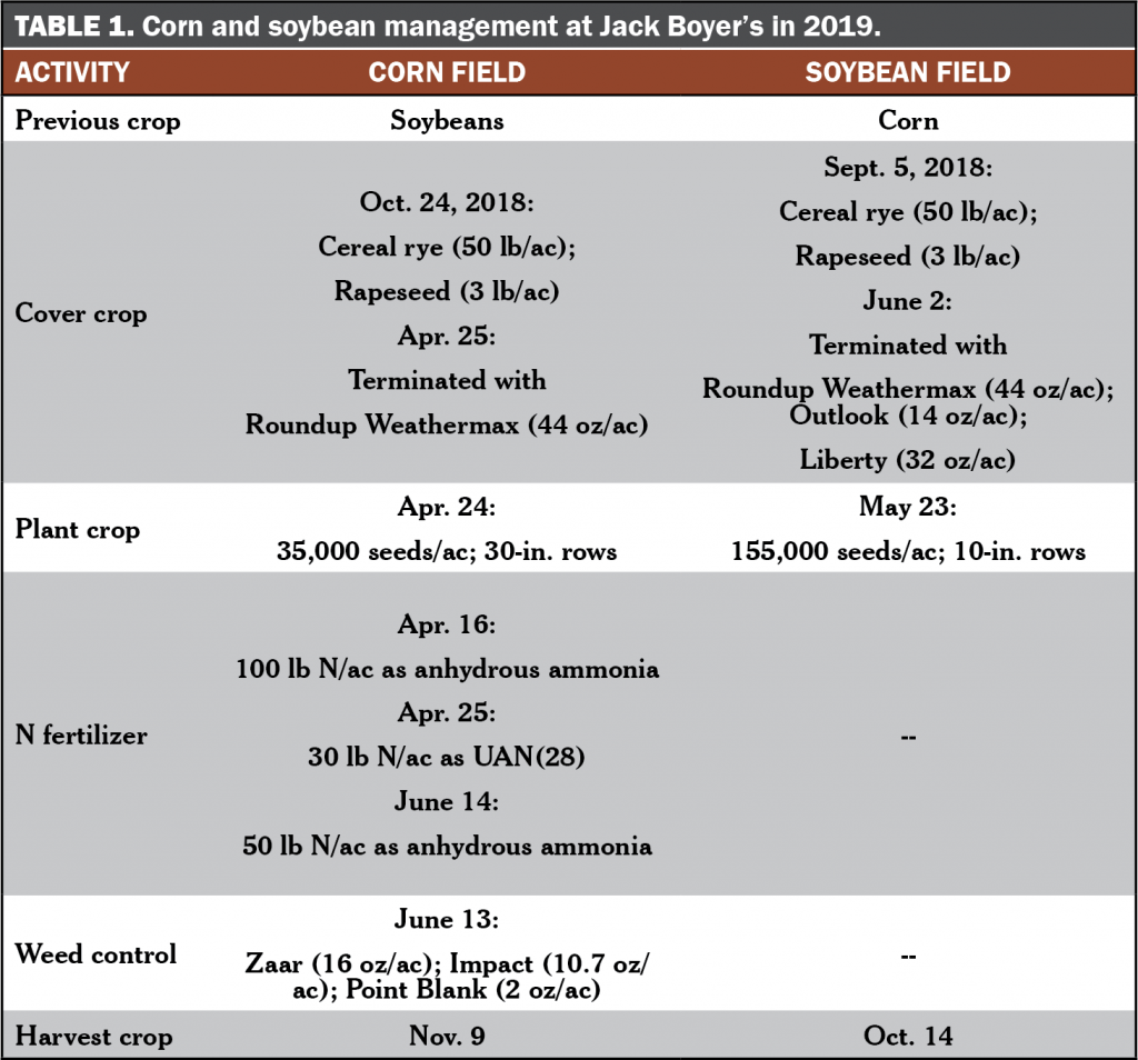Corn and soybean management at Jack Boyer's 2019