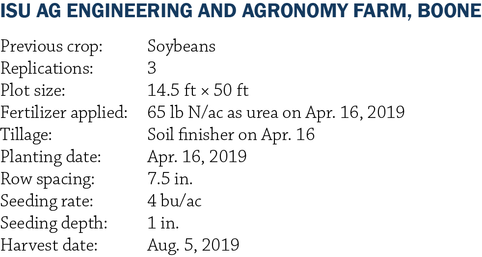 Oat Variety Trial Info Boone