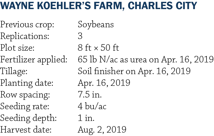 Oat Variety Trial Info Charles City