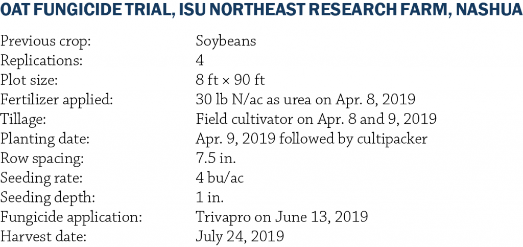 Oat Variety Trial Info Nashua Fungicide