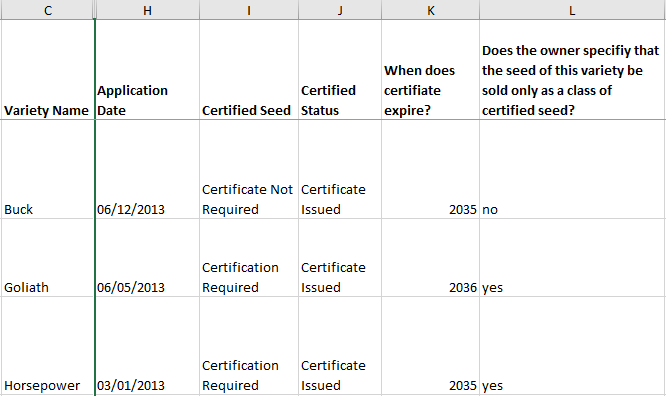 Certification Required Excel Snip