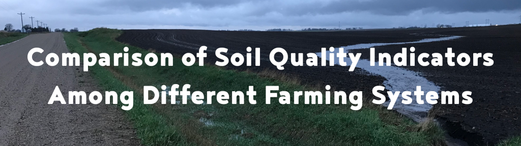 Soil quality indicators
