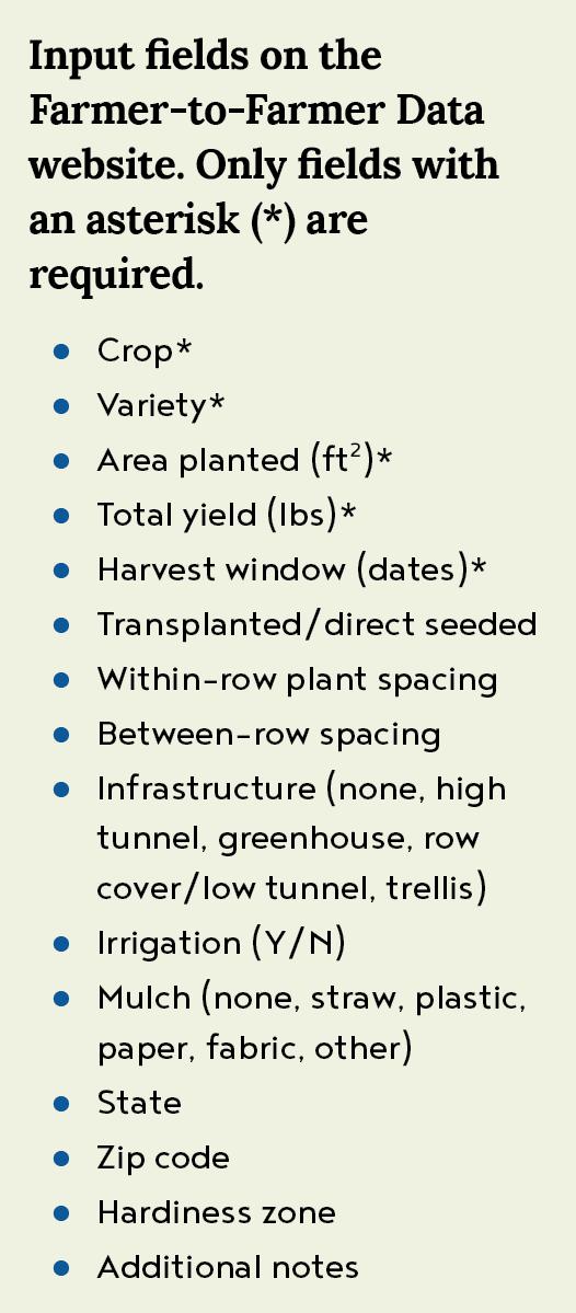 Input field farmer to farmer data