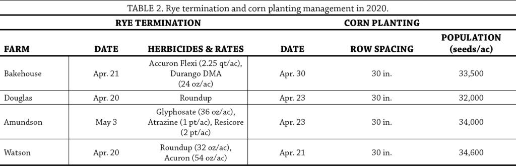 Cereal Rye Seeding Dates and Rates Year 2 table 2