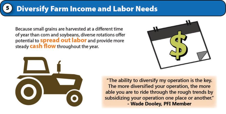 stabilize income