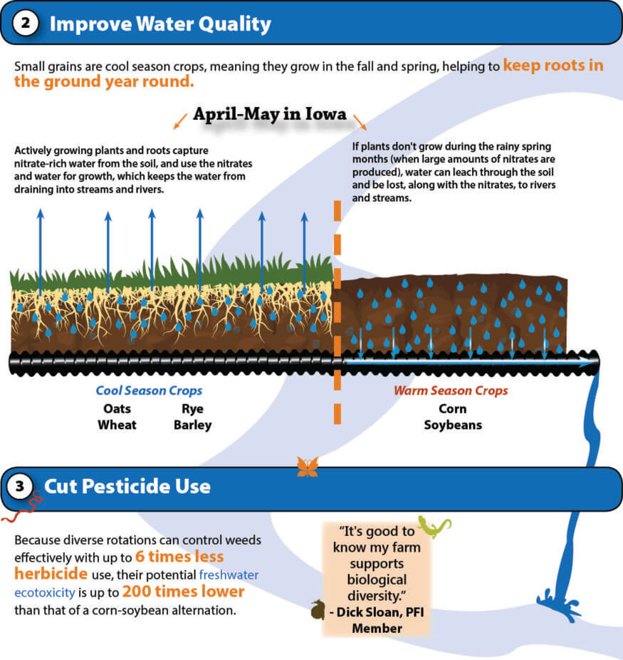 water quality and pesticide 2 and 3