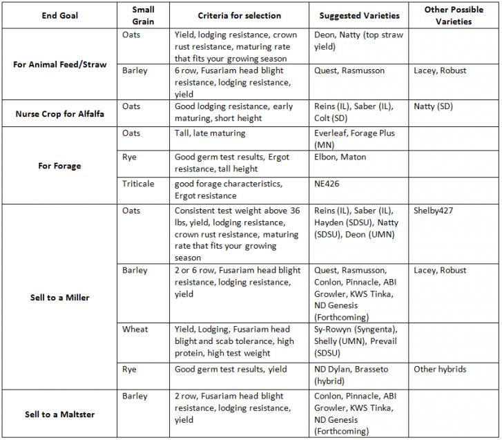 Final Ehrhardt Blog Table Pic